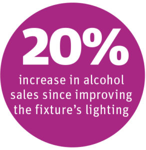 Shop layout: 20% increase in alcohol sales since improving fixture lighting
