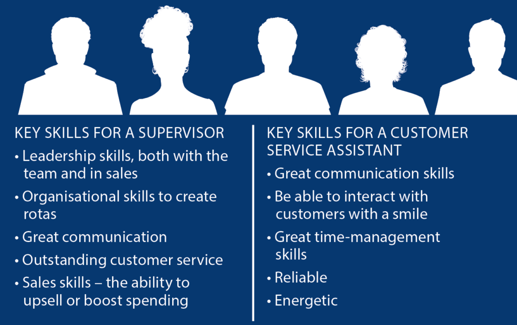 Key skills to look out for when writing a job description for customer service roles