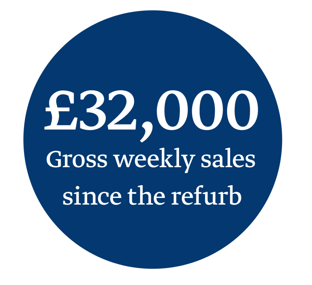 Costcutter Dringhouses £32,000 Gross weekly sales since the refurb