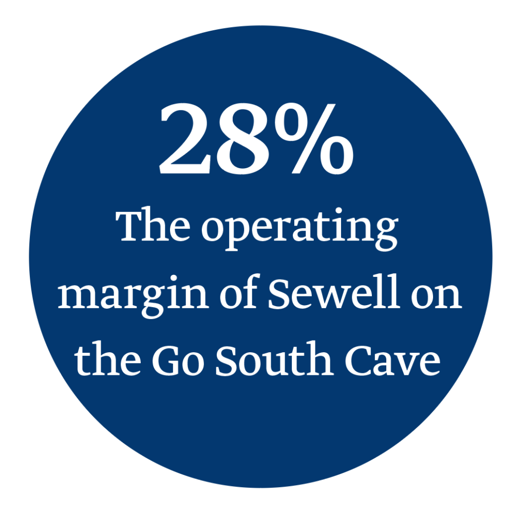 Sewell On The Go operating margin stat